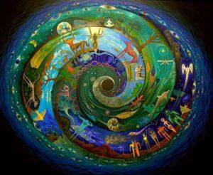 Spirale de l'évolution